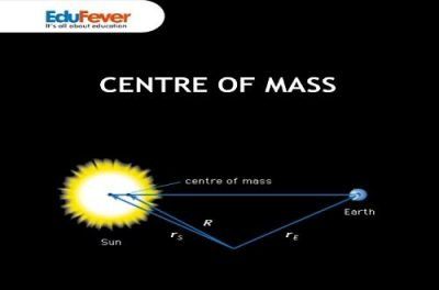Centre of Mass Revision Notes