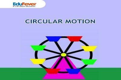 Circular Motion Revision Notes