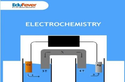 Electrochemistry Revision Notes