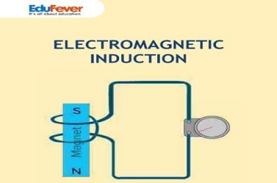 Electromagnetic Induction Revision Notes