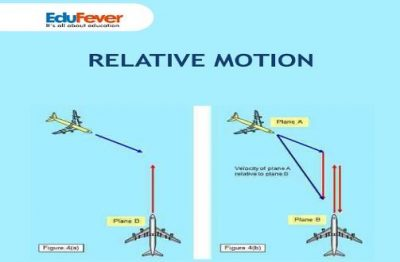 Relative Motion Revision Notes