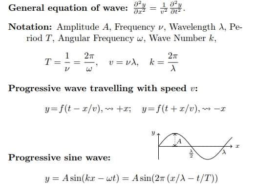 Physics class 12th wave mcq ebook